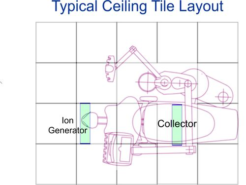 typical dental ceiling layout